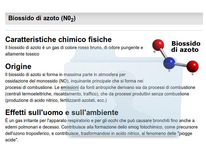 smog, biossido d'azoto