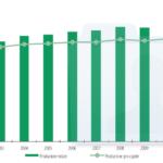 Grafico comparazione tonnellaggio pro capite