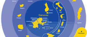 Il Referendum, la Petizione europea e la vera Europa?