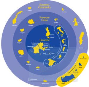 La composizione grafica della comunità europea