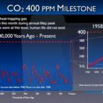 CO2 a 400 parti per milione