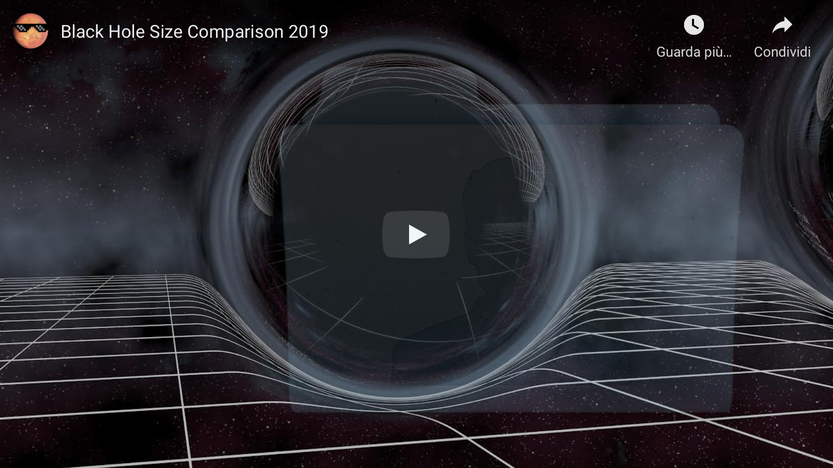 Buchi neri: di massa intermedia, massivi e ultramassivi.