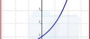velocità esponenziale per comuni mortali