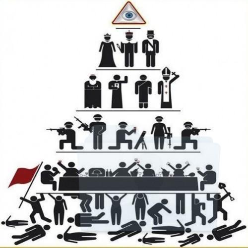 le banche, i banchieri e il denaro